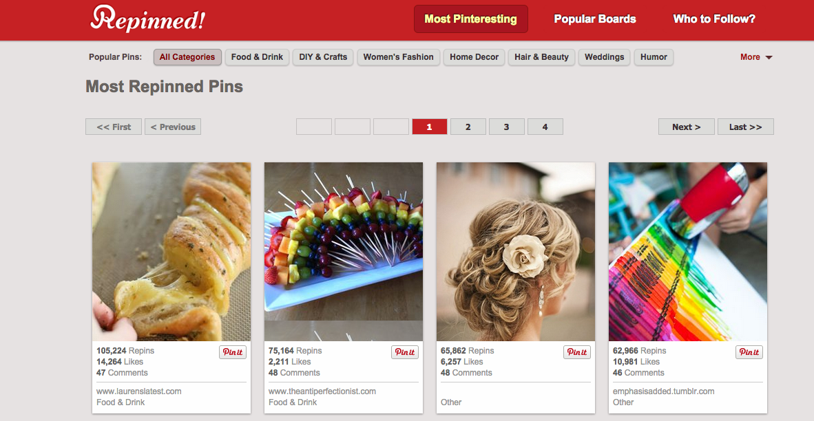 Keep a close eye on your Pinterest ROI, success and creativity. The number of repins tells its own pinteresting  story