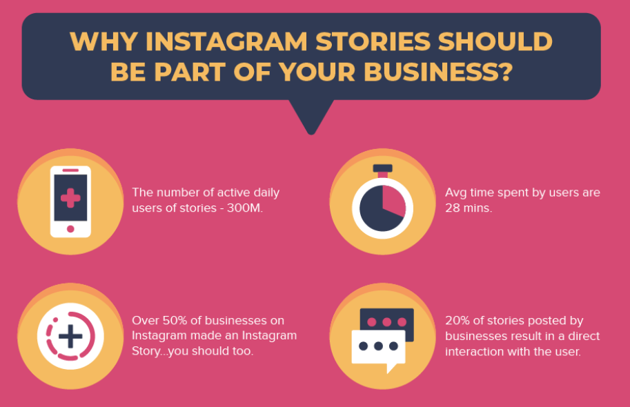 Why Instagram stories should be part of your business