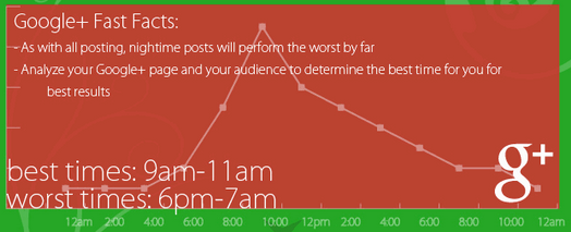 Social media management needs your attention right now