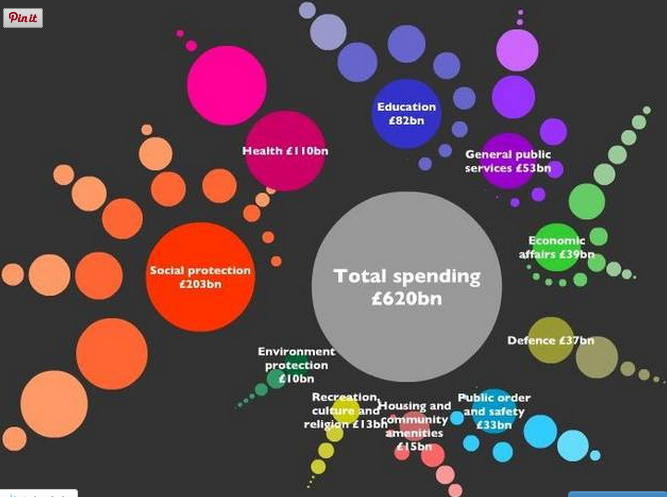 Data visualisation can make your message clear and actionable